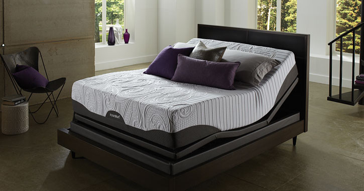 Why Choose Bobu0027s Discount Mattress?